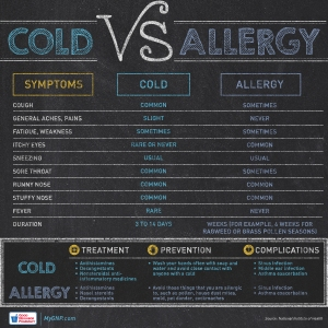 15-ABC-0005.Allergy_Infographic_1