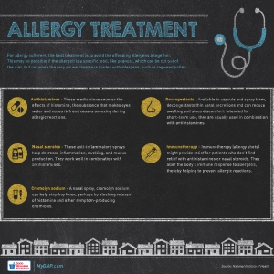 15-ABC-0005.Allergy_Infographic_2