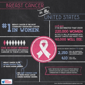 breast_cancer1_FINAL