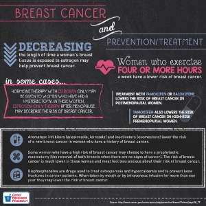 breast_cancer3_FINAL
